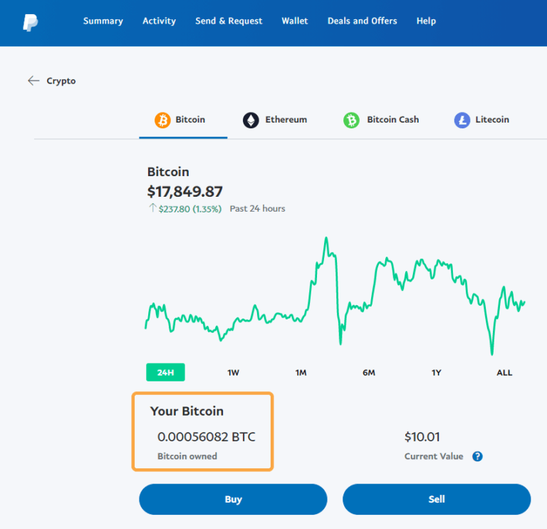 Buy Bitcoin with Paypal - Bitcoin Make Sense